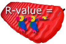 Измерение R-value туристического коврика в попугаях