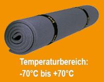 Температурная ловушка: указание в технических данных коврика температурного диапазона эксплуатации материала, из которого изготовлен этот коврик