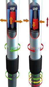 Принцип работы цангового зажима треккинговой палки немецкой фирмы Leki