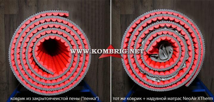 Различие размера упаковки обычного коврика (пенки) и упаковки этого же коврика вместе с надувным матрасом Therm-a-Rest NeoAir XTherm